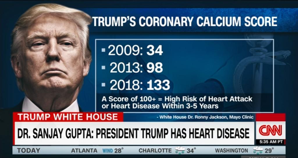 CNN LIe